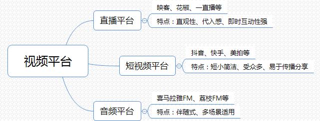 什么是新媒体矩阵?新媒体矩阵怎么搭建?(图1)